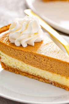 https://thenovicechefblog.com/category/dessert/cheesecake/